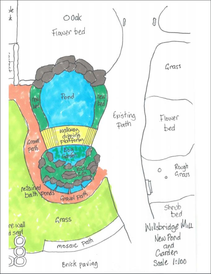 Wildlife Pond & Garden Area Update